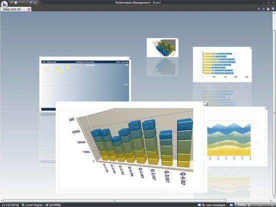 Mit dem Karussel haben Benutzer nicht nur die Option, Berichte ansprechend vorzuführen. Sie können diese auch weiter durchsuchen.