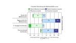 Tagessätze unter Druck: Die Preise für IT-Services fallen - Foto: Berlecon Research