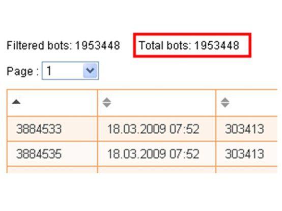 Statistikfans: Die Botnetzbetreiber führen genau Buch, wie viele infizierte PCs unter ihrer Kontrolle stehen.