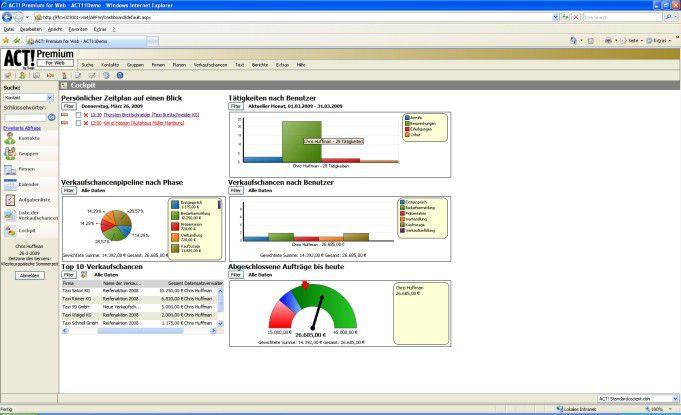 Über das Web-Frontend kann der CRM-Nutzer von überall auf den zentralen Server zugreifen.