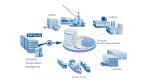 On-Demand-Service ergänzt SAP-Software: Crossgate vernetzt ERP-Systeme und Transportdienstleister