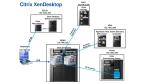 Systeme zur Desktop-Virtualisierung: Citrix XenDesktop und VMware View im Vergleich