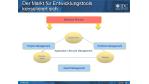 Software-Entwicklung: IBM will Rational-Produkte als Services auf die Jazz-Plattform heben