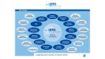 Vorsicht Technik: Wird ERP-Software durch objektorientierte Datenbanken flexibler?