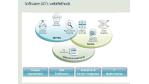 SOA und BPM: Software AG bringt vollständig integriertes Webmethods - Foto: Software AG
