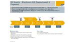 Mit SAP Fakturierung verbessert: Gisa nutzt gebündelte Services