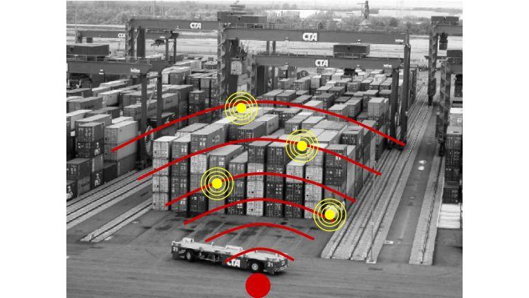 Objektortung: RFID ermöglicht die zentimetergenaue Ortung im dreidimensionalen Raum.