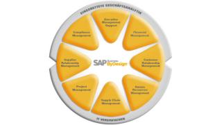 Neue Mittelstands-Software von SAP schwächelt: Business ByDesign mit Performance-Problemen