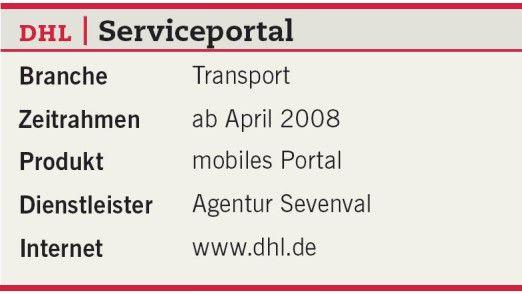 Fakten zum DHL-Serviceportal.