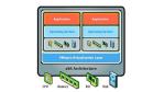 Virtualisierung: Microsoft, Oracle und Sun greifen Platzhirsch VMware an