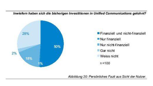 Die Mehrheit der UC-Anwender spart Geld und freut sich über zusätzlichen Nutzen.