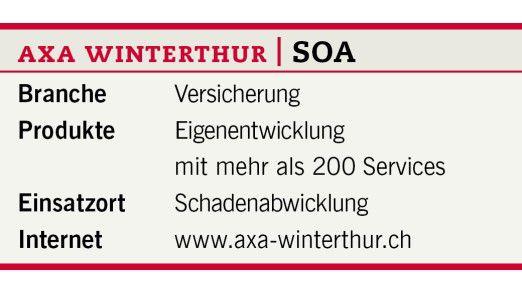 SOA bei Axa Winterthur.