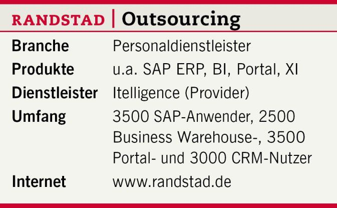 Outsourcing bei Randstad.
