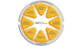 Mittelstandslösung: Informationsaustausch zu SAP Business ByDesign