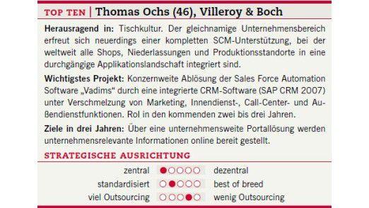 Der Steckbrief von Thomas Ochs.