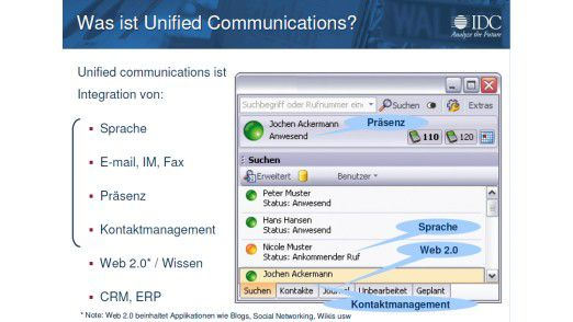 Eine Definition von Unified Communications nach IDC.