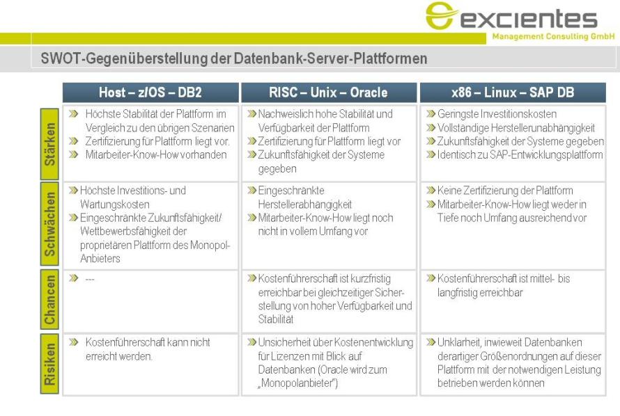 Hilti Corporation: Company Profile and SWOT Analysis