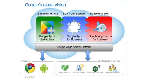 Warum Ihre Daten bei Google sicherer sind, als Sie dachten - Foto: Google