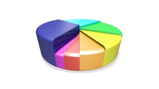 Information statt Intuition: Analyse- und Reporting-Tools für Geschäftsführer - Foto: NearlyG - Fotolia.com