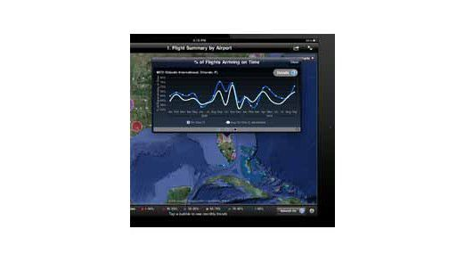 Business Intelligence will auf anschauliche Weise relevante Daten aufschlüsseln und analysieren.