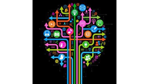 Risiken sind beim Social Media-Einsatz nicht ausgeschlossen - doch nach Einschätzung von McKinsey überwiegen die Vorteile.