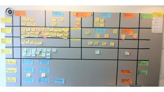 So sieht die Taktik-Tafel für IT-Mitarbeiter aus: ein Kanbil-Board der Börse Stuttgart.