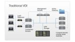 Kosten, Netzwerk, SSO: 8 Tipps fürs Management virtueller Desktops - Foto: Citrix