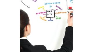 6 Punkte für E-Commerce: Checkliste für erfolgreiche Online-Shops - Foto: ibi research