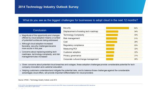 Grafik 2: 2014 Technology Industry Outlook Survey