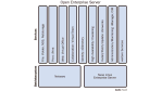 Novell vereint Netware und Linux