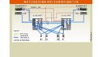 Redundanz in der Luft und am Boden: Eurofighter migriert von Token Ring auf Ethernet-Infrastruktur