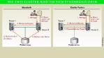 Paralleldatenbanken lassen sich als eine Einheit administrieren: Schneller Cache-Abgleich erhöht die Skalierbarkeit von Oracle-9i-Clustern