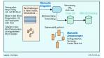 Kommunikationsprobleme zwischen Fach- und IT-Seite: Datenmodellierung ohne Medienbruch
