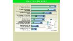 Salestech 2000: Auf dem Weg zum elektronischen Kunden-Management: Internet ist nur ein weiterer Vertriebskanal