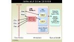 Componentware/Licht- und Schattenseiten der Java-Komponenten: Enterprise Javabeans unter die Lupe genommen