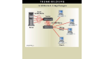 Technologien im LAN/Höherer Durchsatz und automatische Fehlertoleranz: Trunking merzt die verbleibenden Schwächen des Ethernet aus
