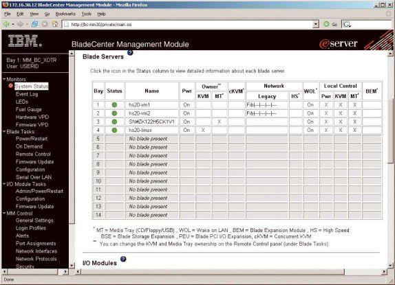 Per Web-Browser läßt sich der Status von IBMs Blade Center - Chassis und Server - prüfen.