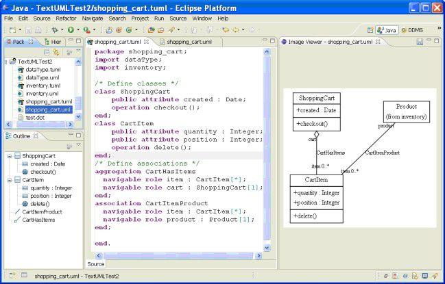 Eclipse mit TextUML-Beispiel und Ergebnisdiagramm.