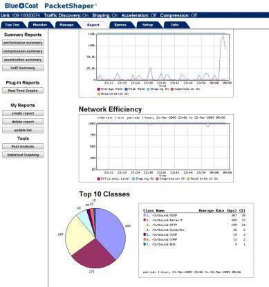 Per Mausklick lassen sich Service-Reports mit Grafiken generieren, um etwa die Einhaltung von SLAs zu belegen.