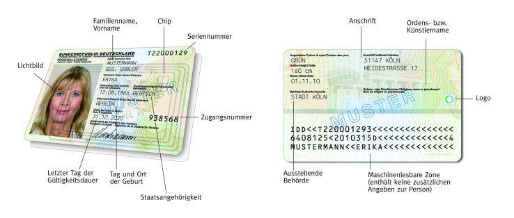Die Informationen auf den neuen Personalausweis.