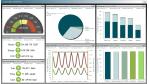 Smart Grid: Mit IP zum intelligenten Stromnetz - Foto: Cisco