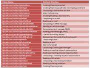 Optik: In dieser Abbildung sind die verschiedenen Registrierungswerte beschrieben, mit denen die Sichtbarkeit des Menübands beeinflusst wird.