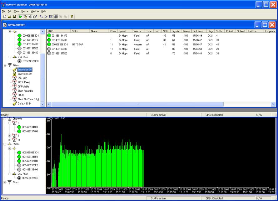 Netstumbler: Der WLAN-Scanner zeigt alle Funknetzwerke und deren Signalstärke im Zeitverlauf an.